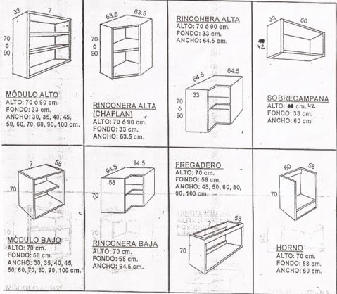 Maderas valle cuervo s a modulos de cocina for Comprar modulos de cocina en kit